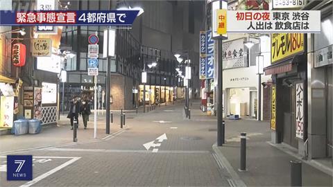 疫情又燒!東京.大阪等四地重啟緊急狀態