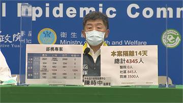 快新聞/部桃二階血清檢驗已採1224人 醫院員工隔離人數歸零