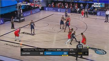 NBA/范佛利特21分10助攻 暴龍勝魔術復賽3連勝