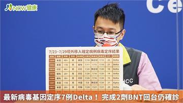 最新病毒基因定序7例Delta! 完成2劑BNT回台仍確診