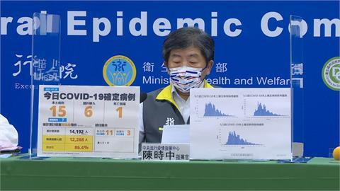 快新聞/高端疫苗通過EUA「拚擴大產能」! 陳時中:8月份少量供應沒問題