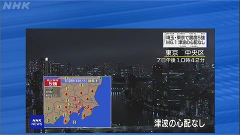 快新聞/日本千葉縣西北部規模6.1強震 最大震度5強