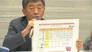 萊劑容許值、台灣豬獎勵標章衛福部農委會 雙重把關豬隻來源