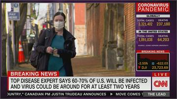 美研究:疫情恐纏兩年 全美逾六成人口染病才受控