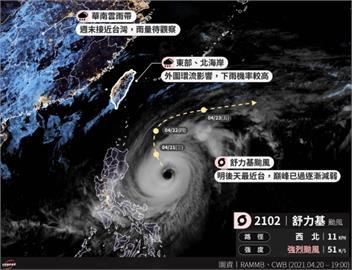 中南部何時解渴?颱風無助水情 專家曝「缺水救星」:4月全靠這一波
