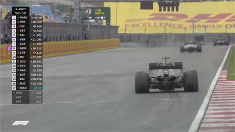 F1新賽季週末開跑 車王漢彌爾頓退休留伏筆