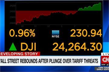 美中貿易大戰投資人觀望 美股先跌後漲