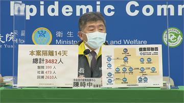 快新聞/「完全切割區」綜合大樓309名醫護將採檢 陳時中:2月4日還要做全院採檢