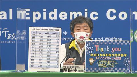 快新聞/日本再贈100萬劑AZ疫苗 陳時中致謝:可讓台灣提高施打率