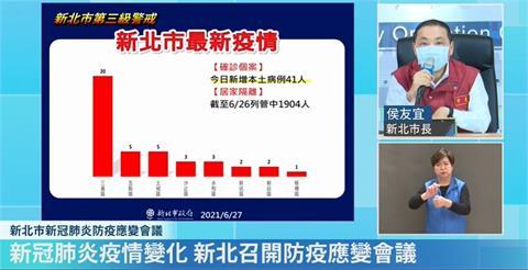 快新聞/新北+41「三重一口氣新增20例」 板橋確診下降添1例