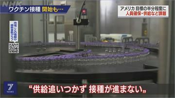 日本政府與輝瑞簽約 購買7200萬人份武肺疫苗