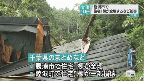 盧碧、銀河雙颱夾擊!日本島根縣降下50年來破紀錄豪雨