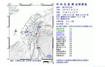 快新聞/中午12時台東近海發生規模4.8地震! 最大震度4級中南部都有感