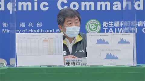 快新聞/陳時中宣布「及早發送第2批疫苗」 長者配比升至53%、熱區離島加重分配
