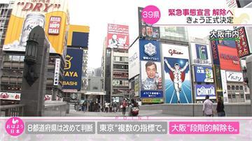 日本疫情趨緩!39縣解除緊急事態宣言