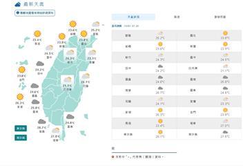 快新聞/水氣減少天氣穩定 今日賞月機率高