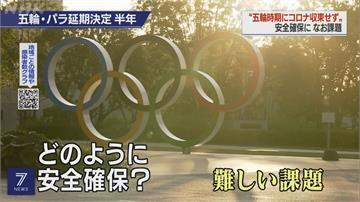 國際奧委會信心喊話 東奧與帕奧能順利開幕