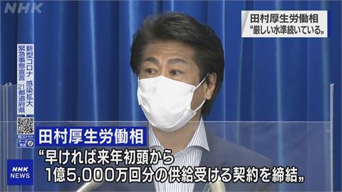 快新聞/日本簽訂購買1.5億劑Novavax疫苗 最快明年起供貨