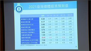 大疫狂流中的璀璨明珠!台灣經濟成長 中研院經濟所展望:明年GDP有機會5字頭