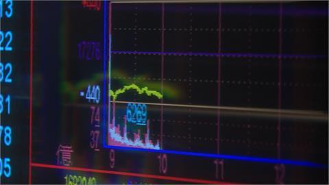 恆大風暴全球股市大震盪 台股重挫400點