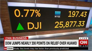 華為禁令延後90天 激勵美股收高