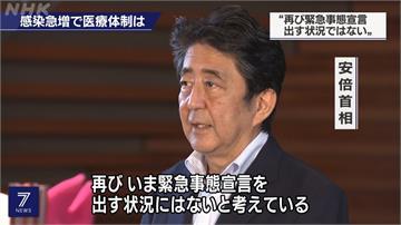 確診數刷新紀錄!日本疫情未見趨緩 安倍堅持不發緊急事態