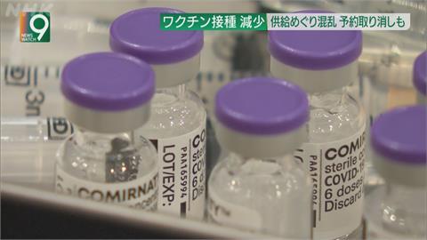群馬知事為鼓勵接種下重本!20至39歲打2劑能抽汽車、旅遊券