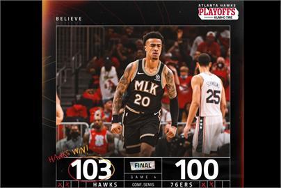 NBA/楊恩25分18助攻 老鷹逆轉76人扳平戰局