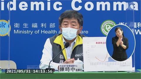 直球對決!說明國產疫苗採購問題陳時中:各國都是還沒上市就先簽約