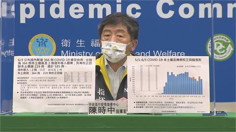 快新聞/網連署「醫療暴力者健保系統註記」 陳時中:恐怕監院有意見