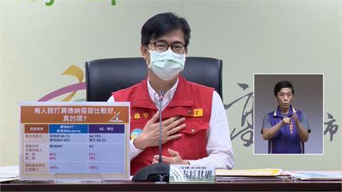 快新聞/怎看微解封? 陳其邁:我「非常非常非常擔心」雙北的疫調