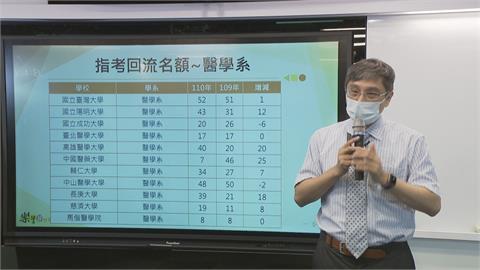 指考物理頂標11年新低 一類組估整體分數增