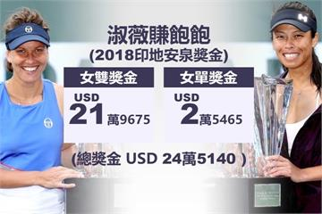 印地安泉封后排名躍升 謝淑薇進帳720萬台幣