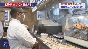 武肺影響內用客數下滑 日本餐廳轉拼外帶外送市場