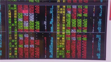 台股終場下挫230點!收16212點 台積電收625元跌破月線