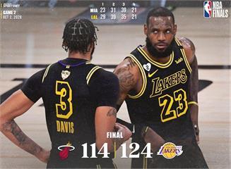 NBA/詹姆斯、戴維斯合轟65分 湖人完爆熱火笑納總冠賽第二勝