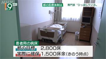 東京連3天確診近300 振興活動照辦現隱憂