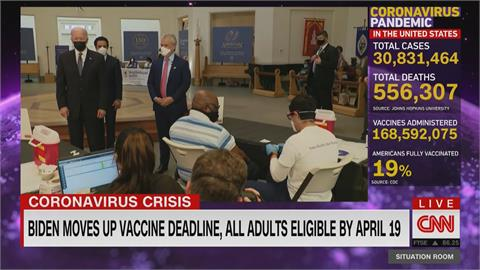 全美19%人口完成接種 拜登訂4月19日前開放18歲以上施打