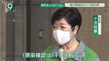 日本疫情升溫仍推旅遊補助 小池百合子砲打中央
