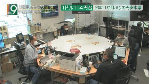 日圓從年初一路走貶 換5萬新台幣現賺6千