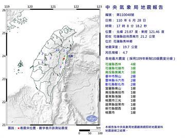快新聞/地牛翻身! 花蓮17:08規模4.7地震 最大震度4級