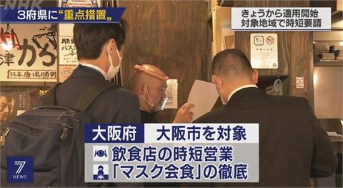 日本防堵第4波疫情 大阪等3府縣店家提前打烊一個月