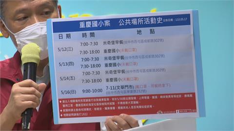 快新聞/台中重慶國小女童確診! 市府公布足跡曝染疫原因