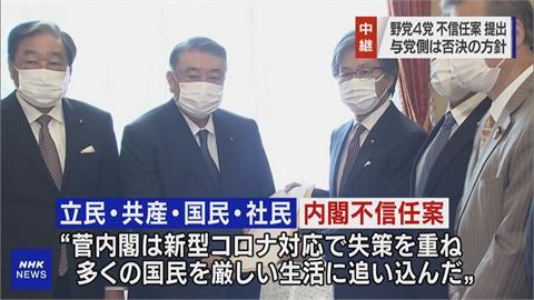 防疫失敗又拒延長國會會期 日本在野黨對內閣提不信任案