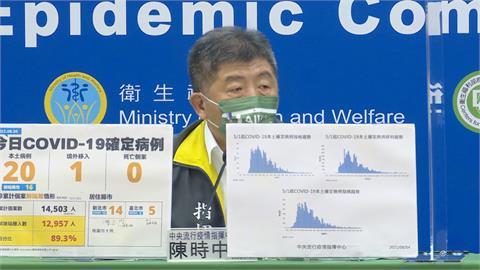 快新聞/中國爆發Delta疫情! 陳時中「注意到警戒升高」:變種是很大威脅