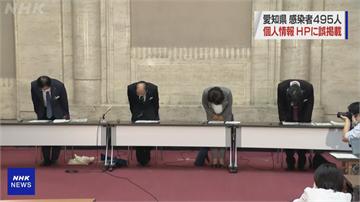 快新聞/愛知縣390名確診患者姓名、住院資料被放上網 縣府記者會上道歉了