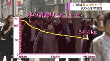 日本外食愛吃米飯!業者增生產掀稻米大戰