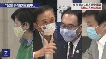 日8縣明討論是否解禁 東京生活圈各縣籲延後