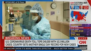 全美通報單日逾1400人病故 創8月中旬來新高