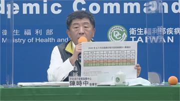快新聞/近4萬人自我國出境3人陽性 陳時中:不代表台灣有很多社區感染